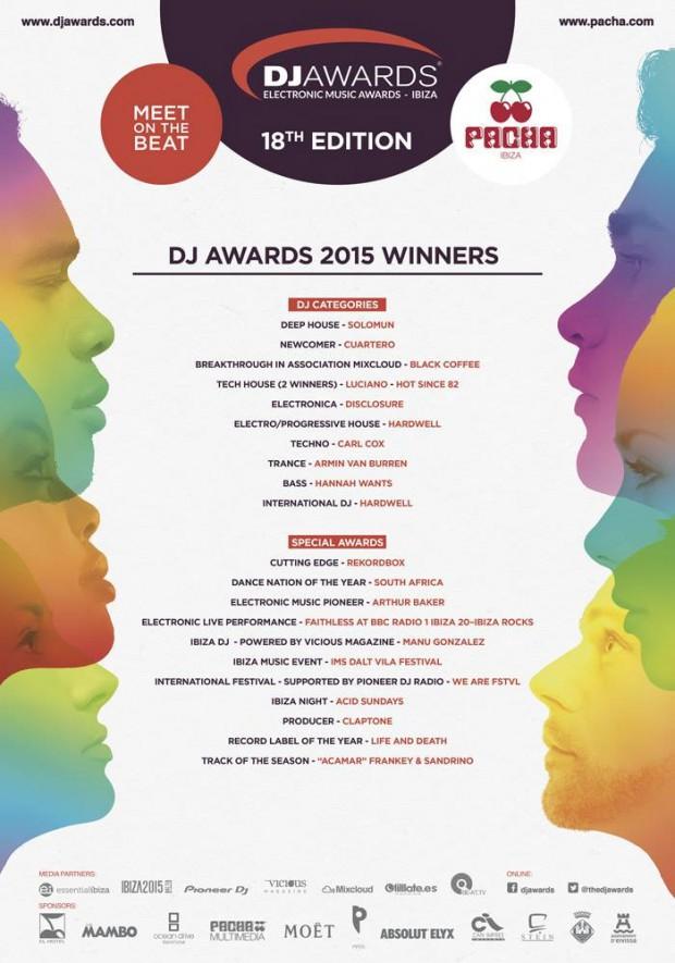 DJ Award_Claptone